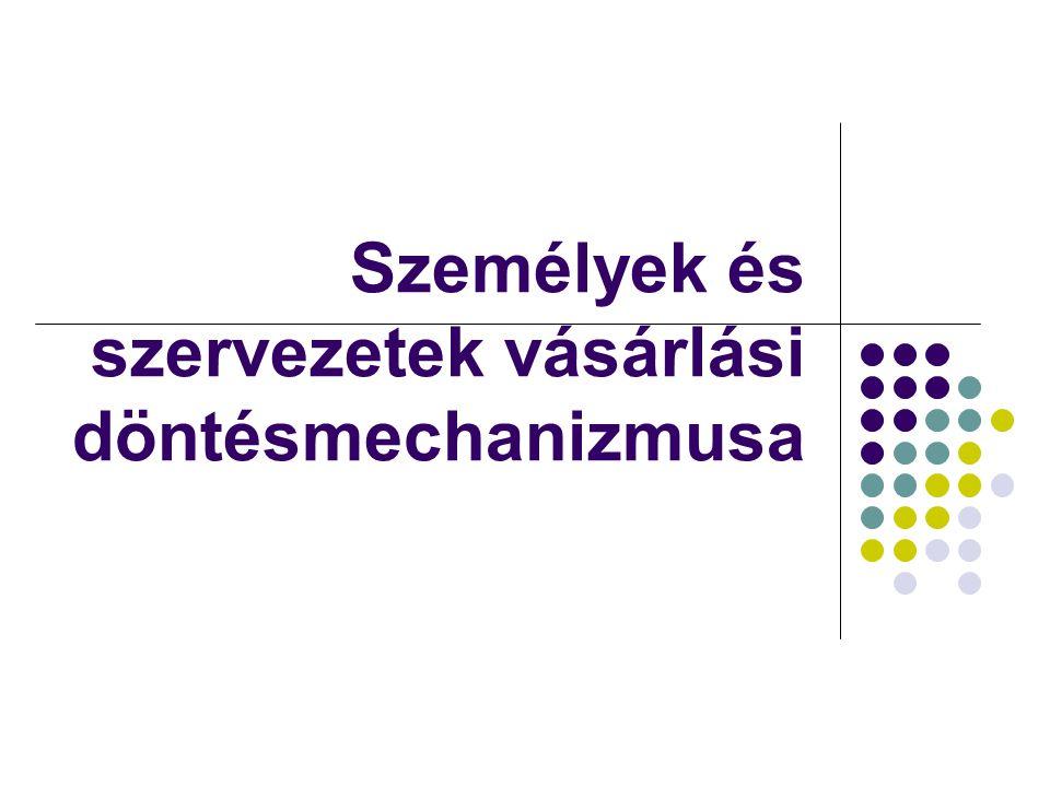 Személyek és szervezetek vásárlási döntésmechanizmusa