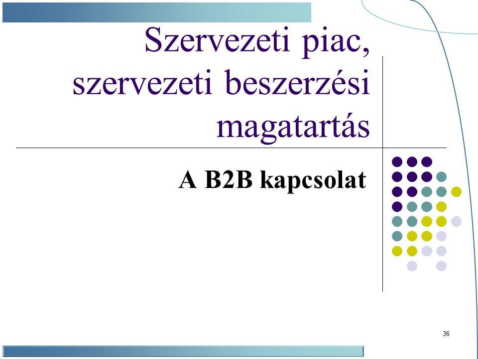36 A B2B kapcsolat Szervezeti piac, szervezeti beszerzési magatartás