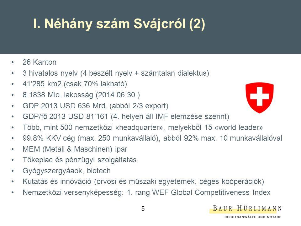 16 V.Sikeres piacra lépés Svájcban (2) Cégalapítás Mit kívánunk dolgozni Svájcban.