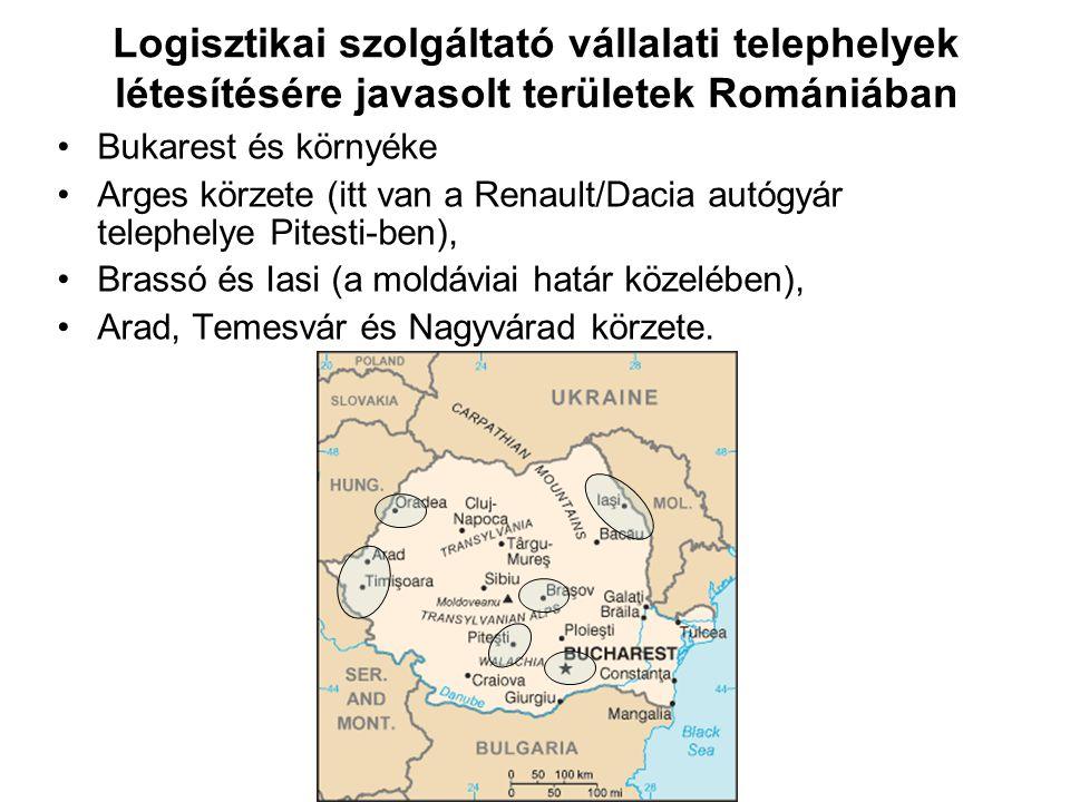 Logisztikai szolgáltató vállalati telephelyek létesítésére javasolt területek Romániában Bukarest és környéke Arges körzete (itt van a Renault/Dacia a