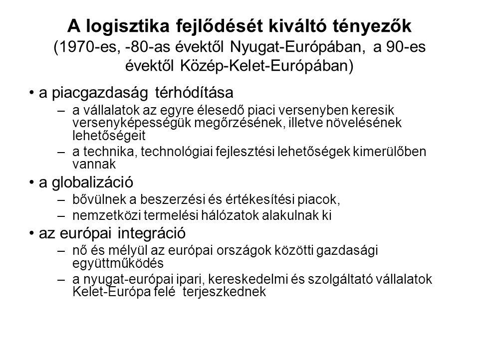 A logisztika fejlődését kiváltó tényezők (1970-es, -80-as évektől Nyugat-Európában, a 90-es évektől Közép-Kelet-Európában) a piacgazdaság térhódítása
