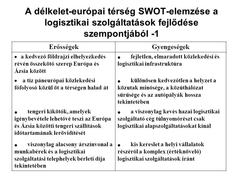 A délkelet-európai térség SWOT-elemzése a logisztikai szolgáltatások fejlődése szempontjából -1 ErősségekGyengeségek  a kedvező földrajzi elhelyezked