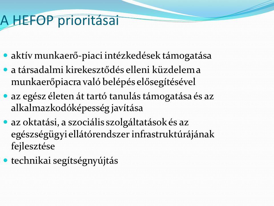 A HEFOP prioritásai aktív munkaerő-piaci intézkedések támogatása a társadalmi kirekesztődés elleni küzdelem a munkaerőpiacra való belépés elősegítésév