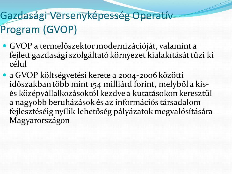 Gazdasági Versenyképesség Operatív Program (GVOP) GVOP a termelőszektor modernizációját, valamint a fejlett gazdasági szolgáltató környezet kialakítás
