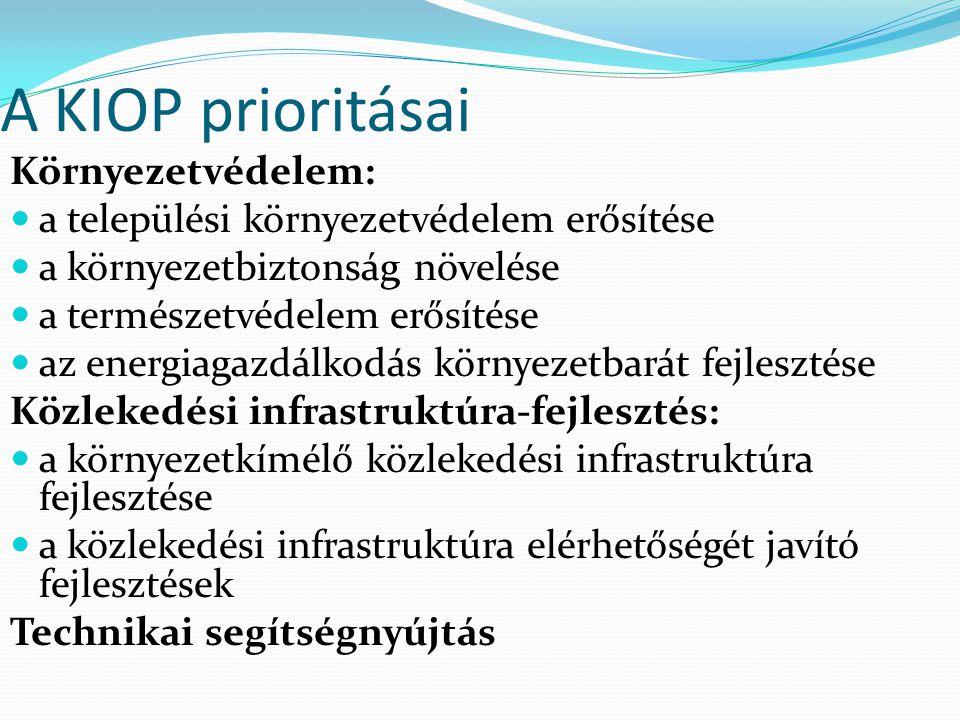 A KIOP prioritásai Környezetvédelem: a települési környezetvédelem erősítése a környezetbiztonság növelése a természetvédelem erősítése az energiagazd