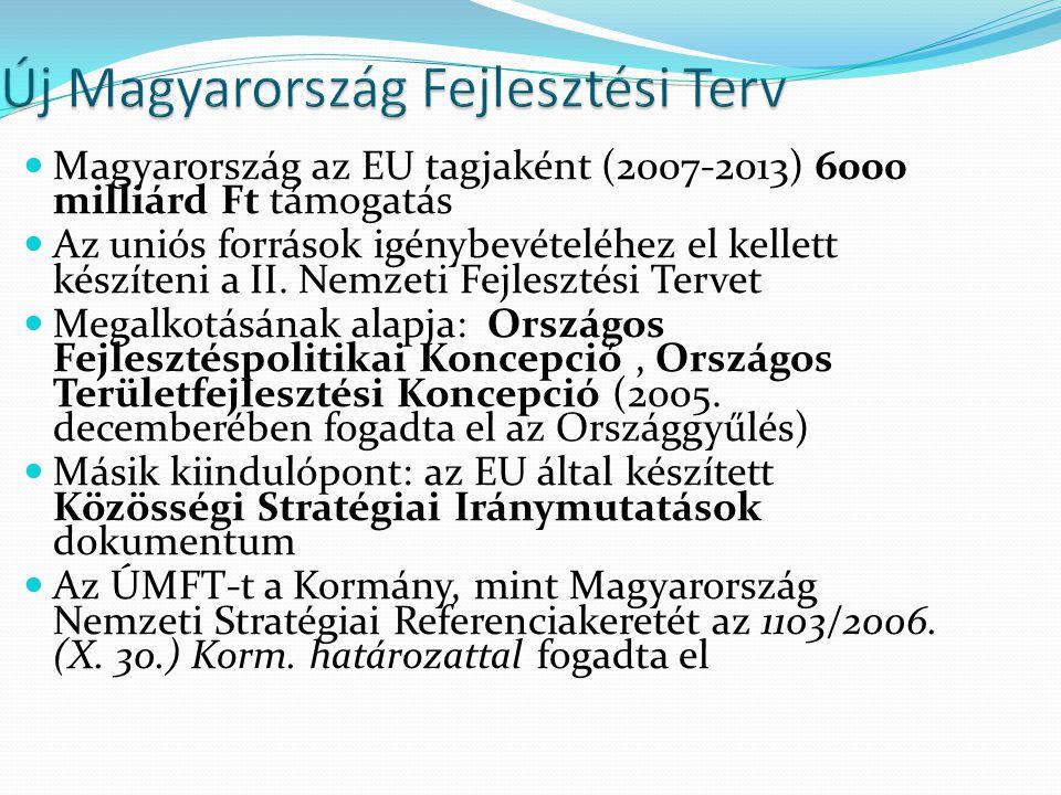 Magyarország az EU tagjaként (2007-2013) 6000 milliárd Ft támogatás Az uniós források igénybevételéhez el kellett készíteni a II. Nemzeti Fejlesztési