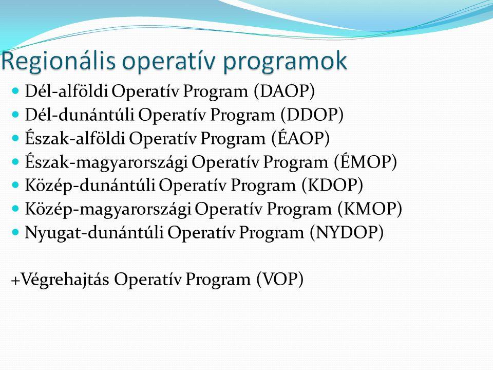 Dél-alföldi Operatív Program (DAOP) Dél-dunántúli Operatív Program (DDOP) Észak-alföldi Operatív Program (ÉAOP) Észak-magyarországi Operatív Program (