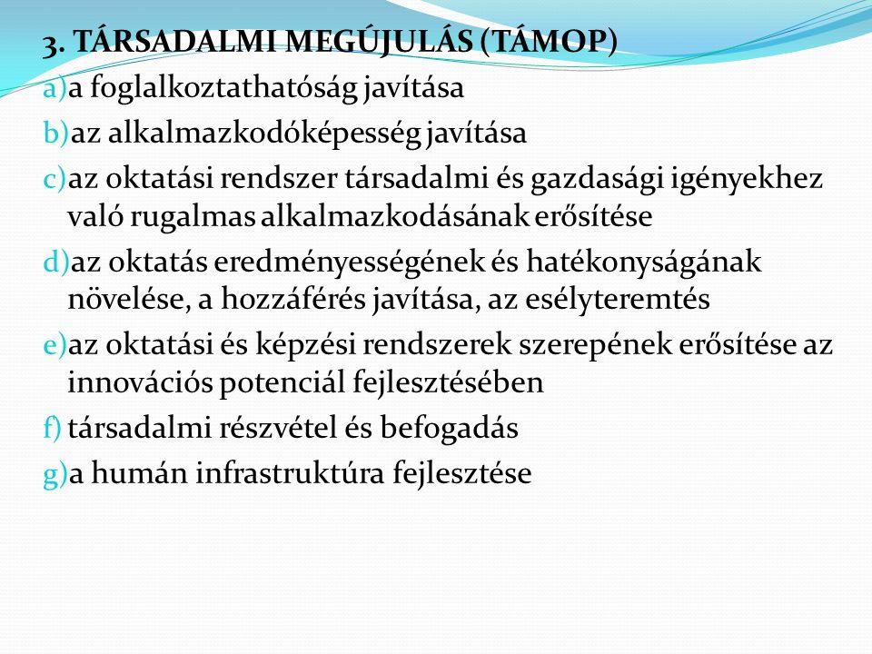 3. TÁRSADALMI MEGÚJULÁS (TÁMOP) a) a foglalkoztathatóság javítása b) az alkalmazkodóképesség javítása c) az oktatási rendszer társadalmi és gazdasági
