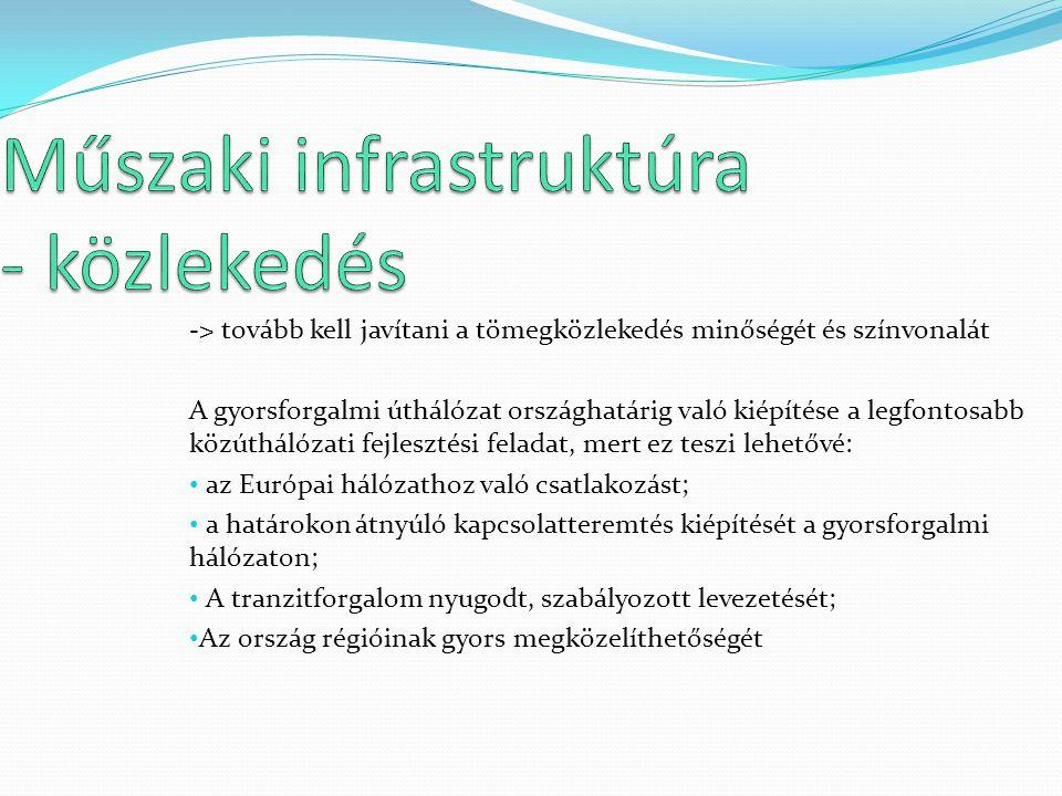 -> tovább kell javítani a tömegközlekedés minőségét és színvonalát A gyorsforgalmi úthálózat országhatárig való kiépítése a legfontosabb közúthálózati