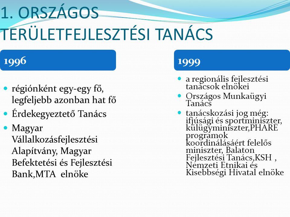 1. ORSZÁGOS TERÜLETFEJLESZTÉSI TANÁCS régiónként egy-egy fő, legfeljebb azonban hat fő Érdekegyeztető Tanács Magyar Vállalkozásfejlesztési Alapítvány,
