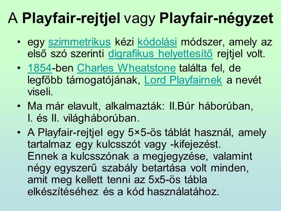 A Playfair-rejtjel vagy Playfair-négyzet egy szimmetrikus kézi kódolási módszer, amely az első szó szerinti digrafikus helyettesítő rejtjel volt.szimmetrikuskódolásidigrafikus helyettesítő 1854-ben Charles Wheatstone találta fel, de legfőbb támogatójának, Lord Playfairnek a nevét viseli.1854Charles WheatstoneLord Playfairnek Ma már elavult, alkalmazták: II.Búr háborúban, I.