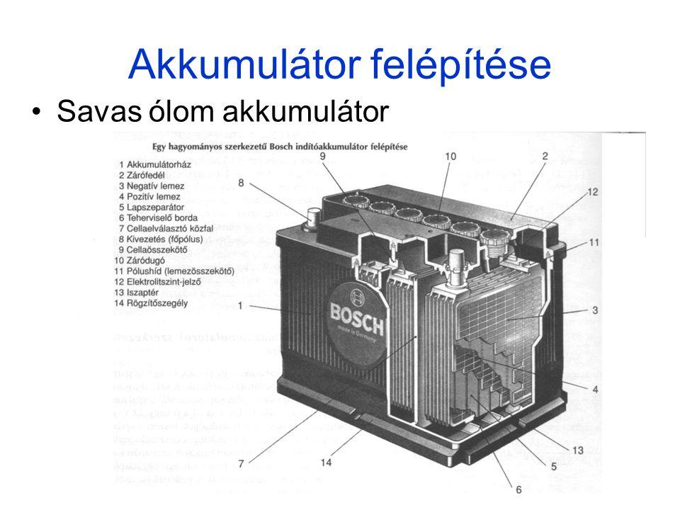 21 Akkumulátor felépítése Savas ólom akkumulátor