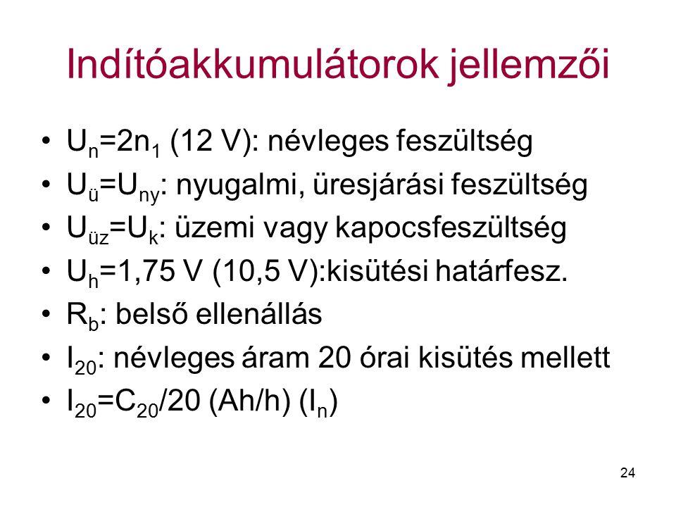 24 Indítóakkumulátorok jellemzői U n =2n 1 (12 V): névleges feszültség U ü =U ny : nyugalmi, üresjárási feszültség U üz =U k : üzemi vagy kapocsfeszül