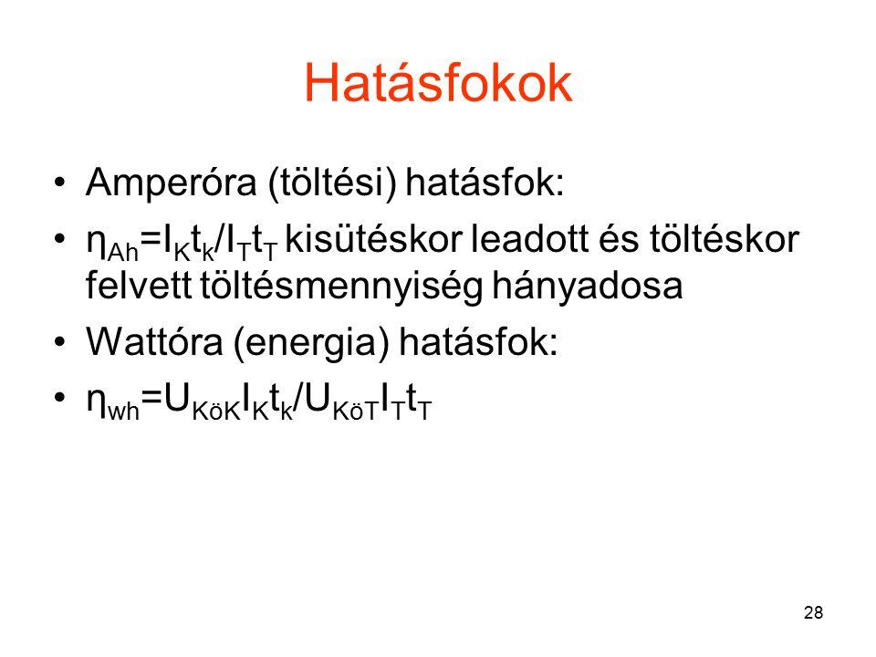 28 Hatásfokok Amperóra (töltési) hatásfok: η Ah =I K t k /I T t T kisütéskor leadott és töltéskor felvett töltésmennyiség hányadosa Wattóra (energia)