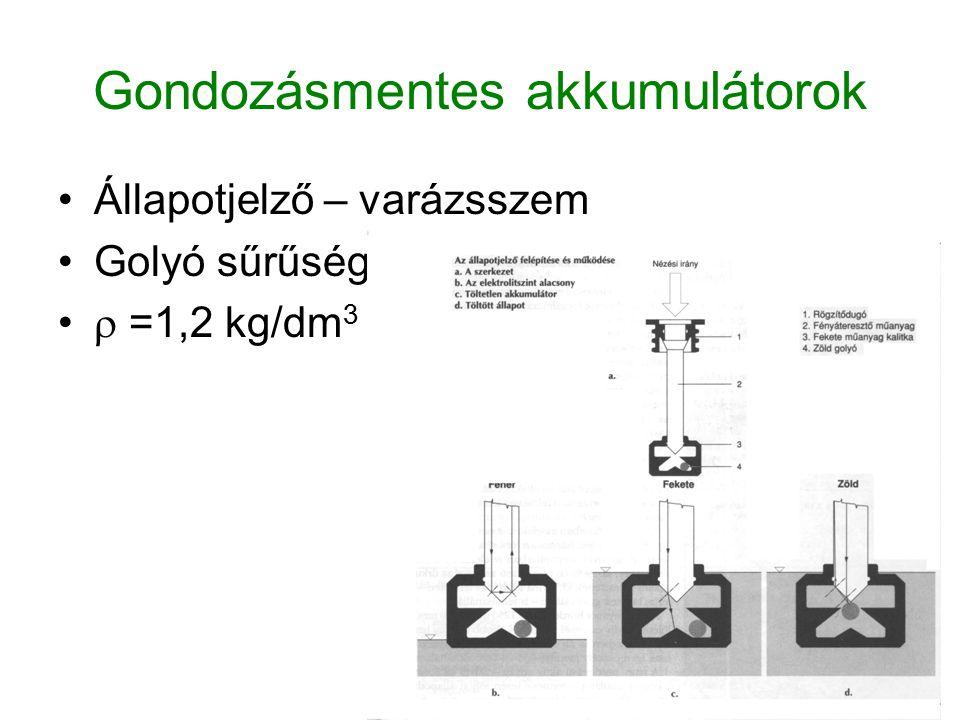 40 Gondozásmentes akkumulátorok Állapotjelző – varázsszem Golyó sűrűsége:  =1,2 kg/dm 3