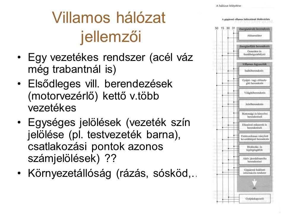 5 Villamos hálózat jellemzői Egy vezetékes rendszer (acél váz még trabantnál is) Elsődleges vill. berendezések (motorvezérlő) kettő v.több vezetékes E