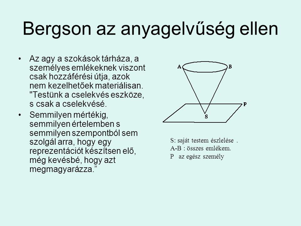 Bergson az anyagelvűség ellen Az agy a szokások tárháza, a személyes emlékeknek viszont csak hozzáférési útja, azok nem kezelhetőek materiálisan.