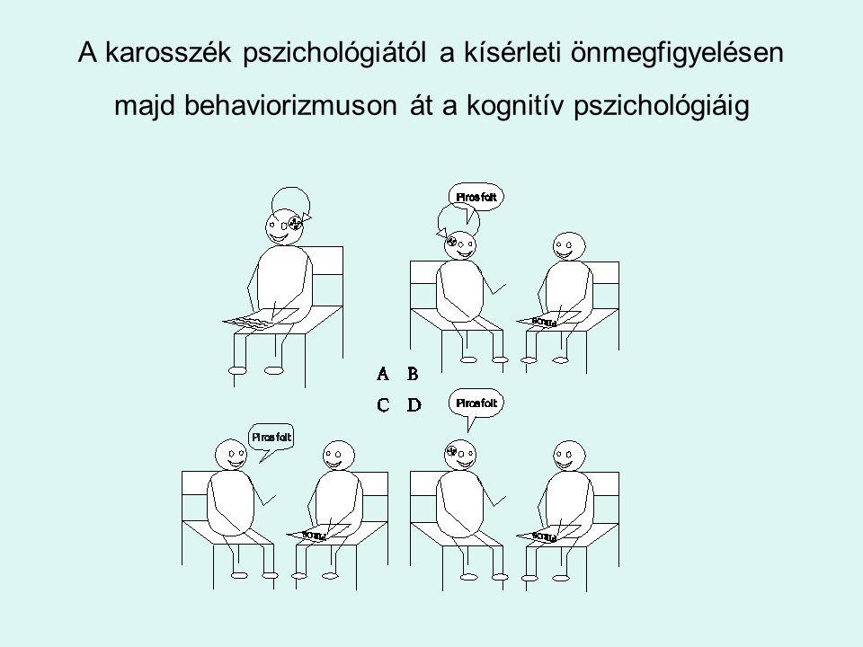 A karosszék pszichológiától a kísérleti önmegfigyelésen majd behaviorizmuson át a kognitív pszichológiáig