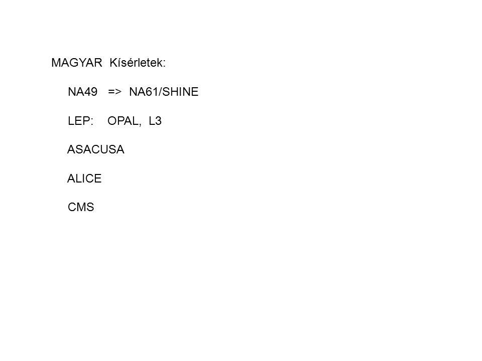 MAGYAR Kísérletek: NA49 => NA61/SHINE LEP: OPAL, L3 ASACUSA ALICE CMS