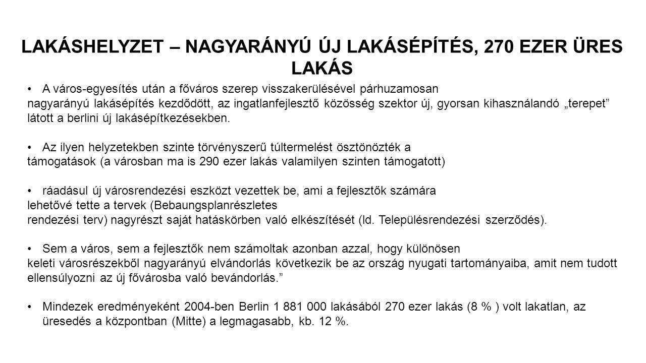 LAKÁSHELYZET – NAGYARÁNYÚ ÚJ LAKÁSÉPÍTÉS, 270 EZER ÜRES LAKÁS A város-egyesítés után a főváros szerep visszakerülésével párhuzamosan nagyarányú lakásé