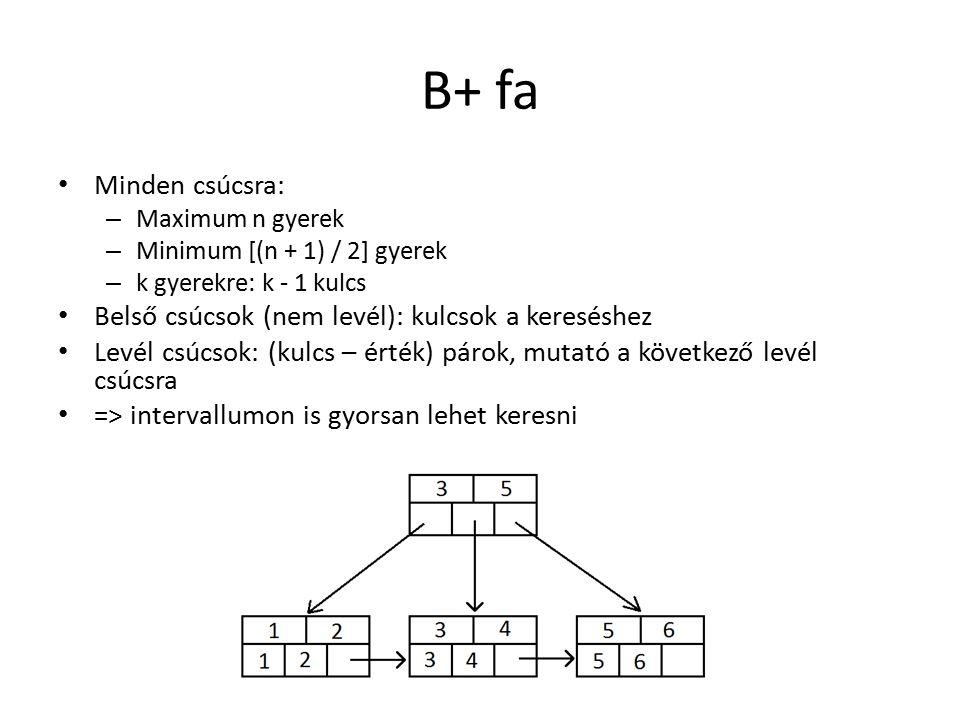 B+ fa Minden csúcsra: – Maximum n gyerek – Minimum [(n + 1) / 2] gyerek – k gyerekre: k - 1 kulcs Belső csúcsok (nem levél): kulcsok a kereséshez Levél csúcsok: (kulcs – érték) párok, mutató a következő levél csúcsra => intervallumon is gyorsan lehet keresni