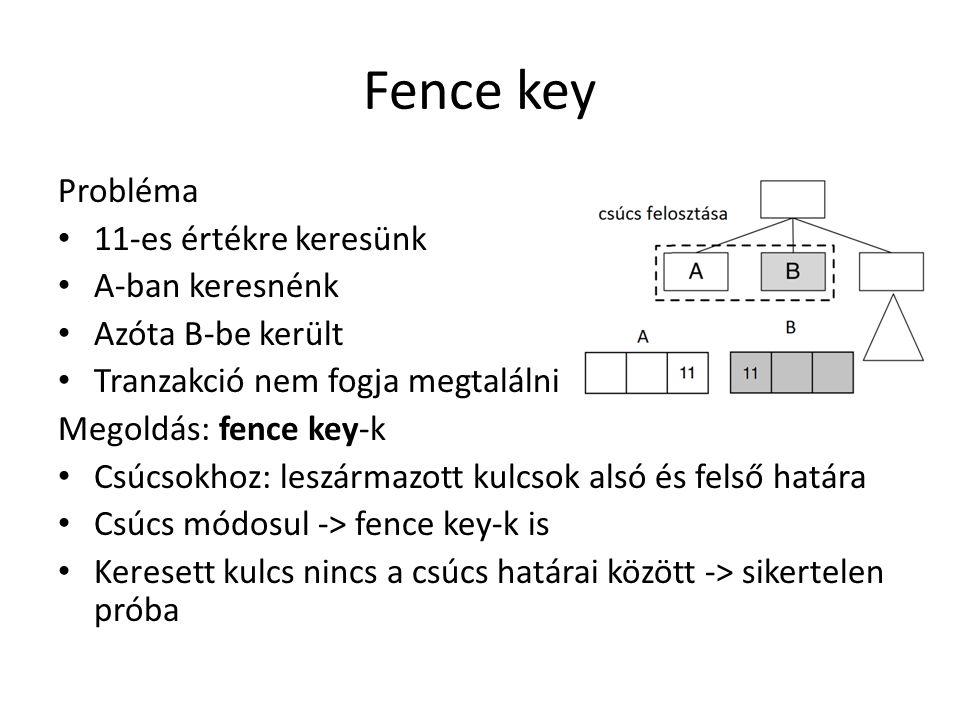 Fence key Probléma 11-es értékre keresünk A-ban keresnénk Azóta B-be került Tranzakció nem fogja megtalálni Megoldás: fence key-k Csúcsokhoz: leszármazott kulcsok alsó és felső határa Csúcs módosul -> fence key-k is Keresett kulcs nincs a csúcs határai között -> sikertelen próba
