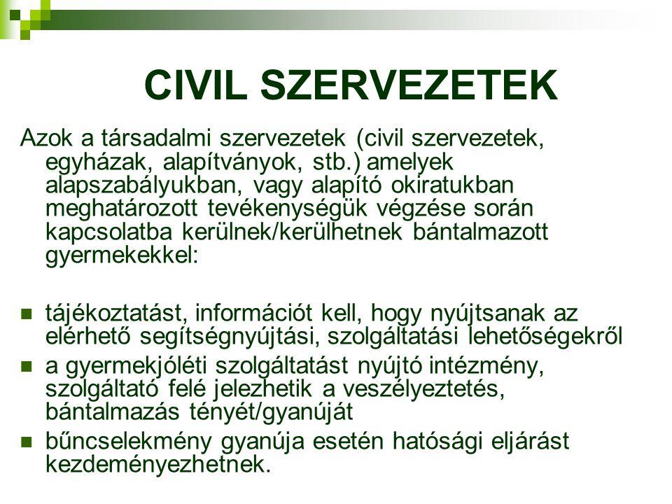CIVIL SZERVEZETEK Azok a társadalmi szervezetek (civil szervezetek, egyházak, alapítványok, stb.) amelyek alapszabályukban, vagy alapító okiratukban m