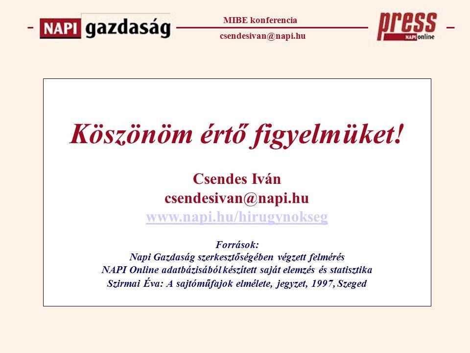 MIBE konferencia csendesivan@napi.hu Köszönöm értő figyelmüket.