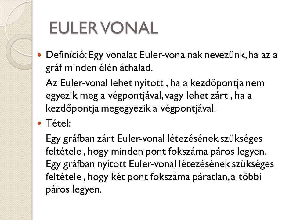 EULER VONAL Definíció: Egy vonalat Euler-vonalnak nevezünk, ha az a gráf minden élén áthalad. Az Euler-vonal lehet nyitott, ha a kezdőpontja nem egyez