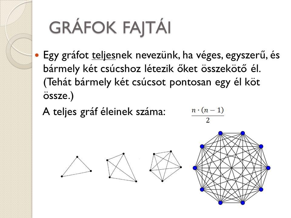 GRÁFOK FAJTÁI Egy gráfot teljesnek nevezünk, ha véges, egyszerű, és bármely két csúcshoz létezik őket összekötő él. (Tehát bármely két csúcsot pontosa