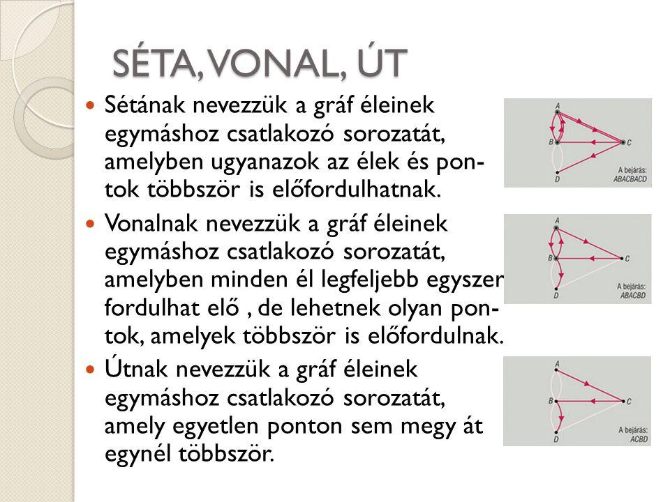 SÉTA, VONAL, ÚT Sétának nevezzük a gráf éleinek egymáshoz csatlakozó sorozatát, amelyben ugyanazok az élek és pon- tok többször is előfordulhatnak. Vo