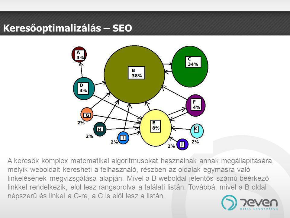 Keresőoptimalizálás – SEO A keresők komplex matematikai algoritmusokat használnak annak megállapítására, melyik weboldalt keresheti a felhasználó, részben az oldalak egymásra való linkelésének megvizsgálása alapján.