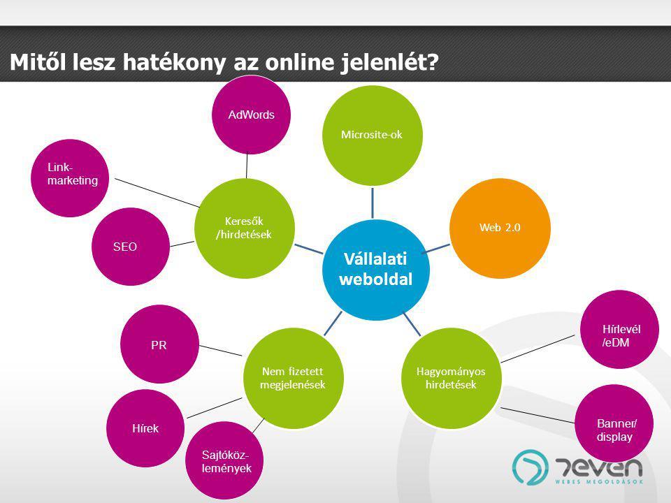 Mitől lesz hatékony az online jelenlét. o.