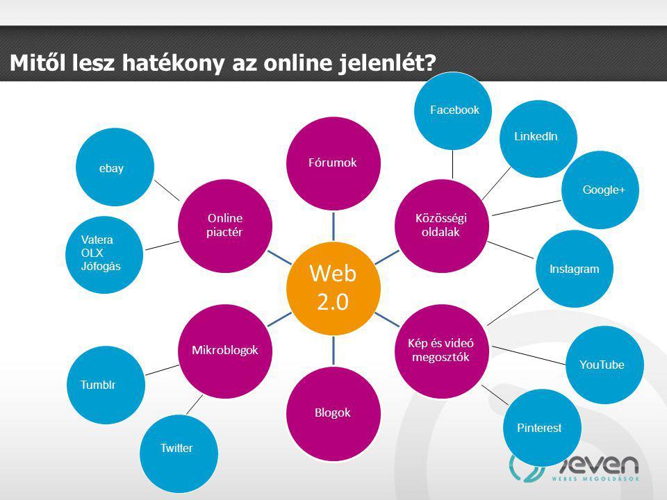 Mitől lesz hatékony az online jelenlét.