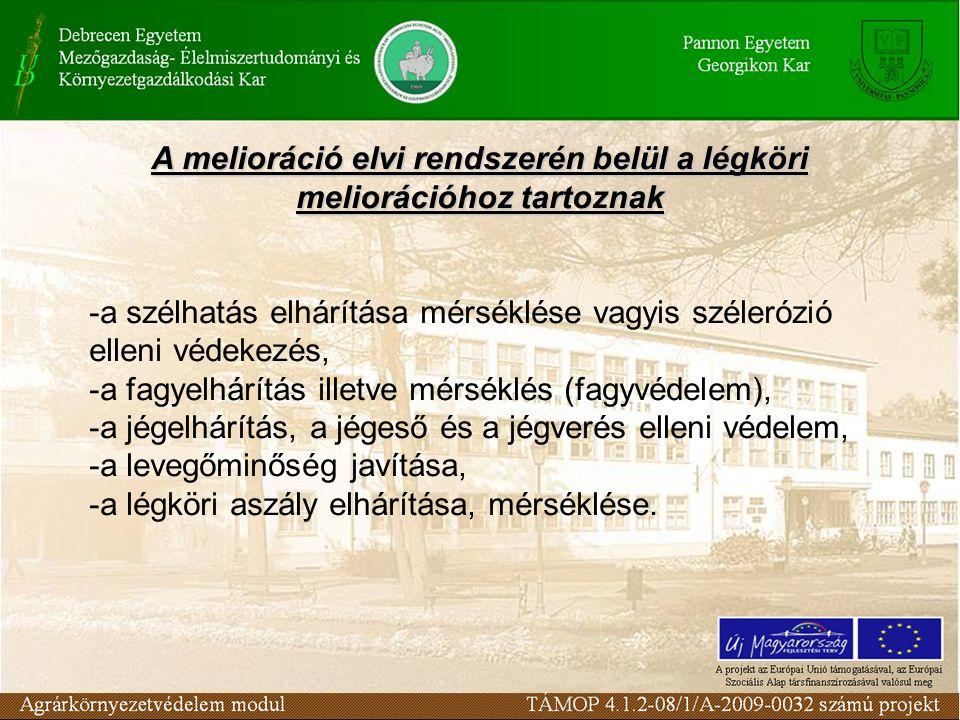 A melioráció elvi rendszerén belül a légköri meliorációhoz tartoznak -a szélhatás elhárítása mérséklése vagyis szélerózió elleni védekezés, -a fagyelh