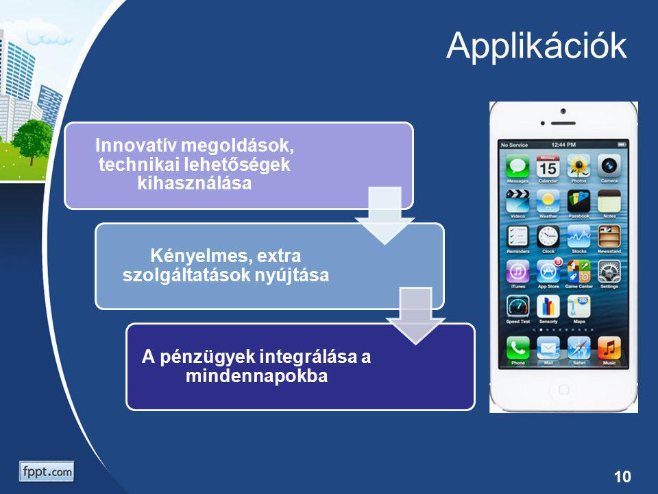Applikációk 10 Innovatív megoldások, technikai lehetőségek kihasználása Kényelmes, extra szolgáltatások nyújtása A pénzügyek integrálása a mindennapokba
