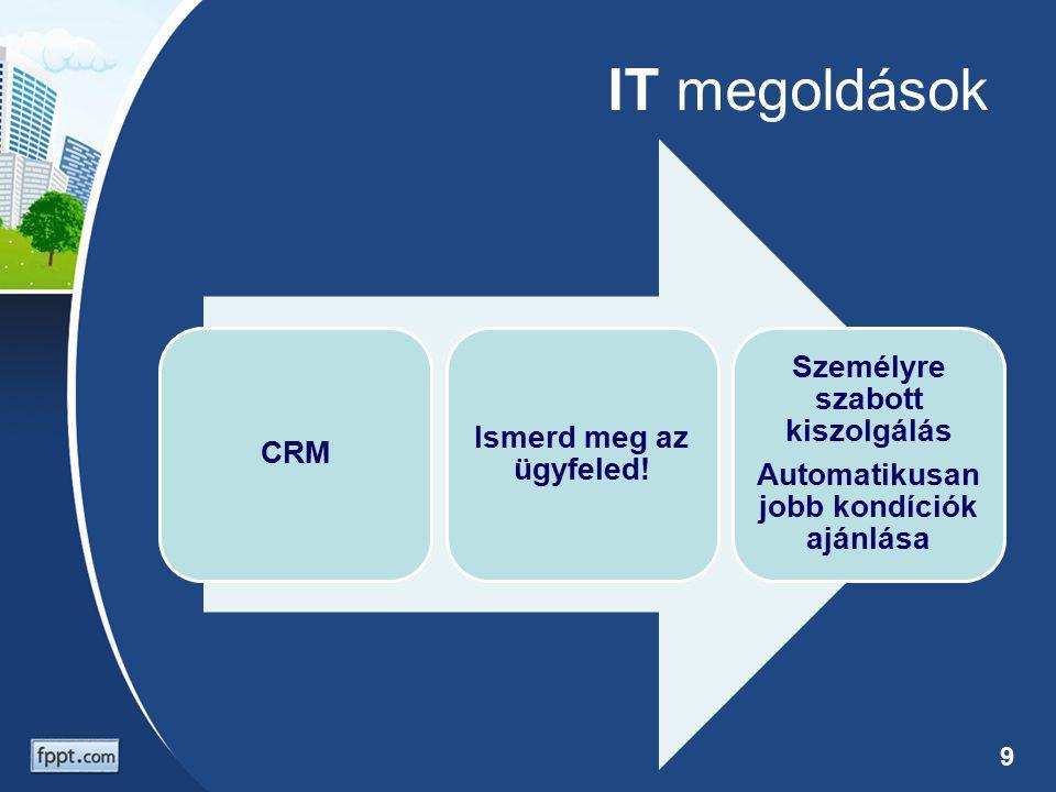 IT megoldások CRM Ismerd meg az ügyfeled.