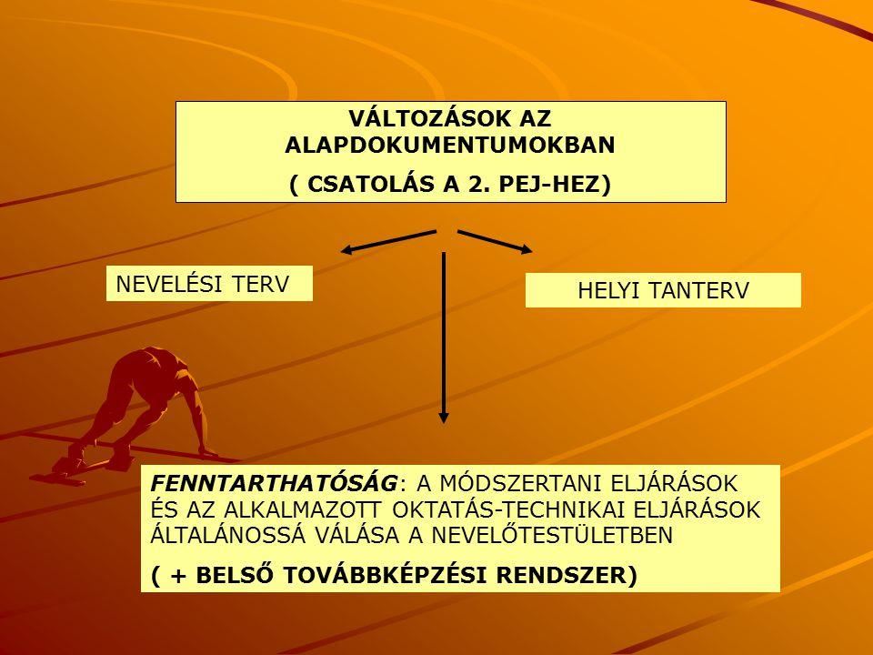 VÁLTOZÁSOK AZ ALAPDOKUMENTUMOKBAN ( CSATOLÁS A 2.