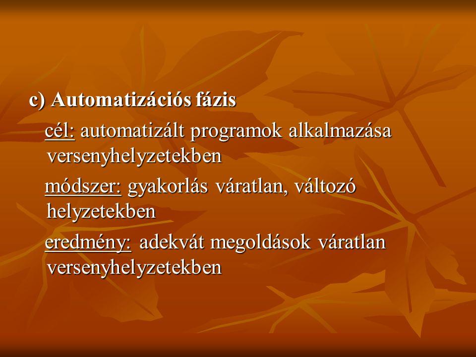 c) Automatizációs fázis cél: automatizált programok alkalmazása versenyhelyzetekben cél: automatizált programok alkalmazása versenyhelyzetekben módsze