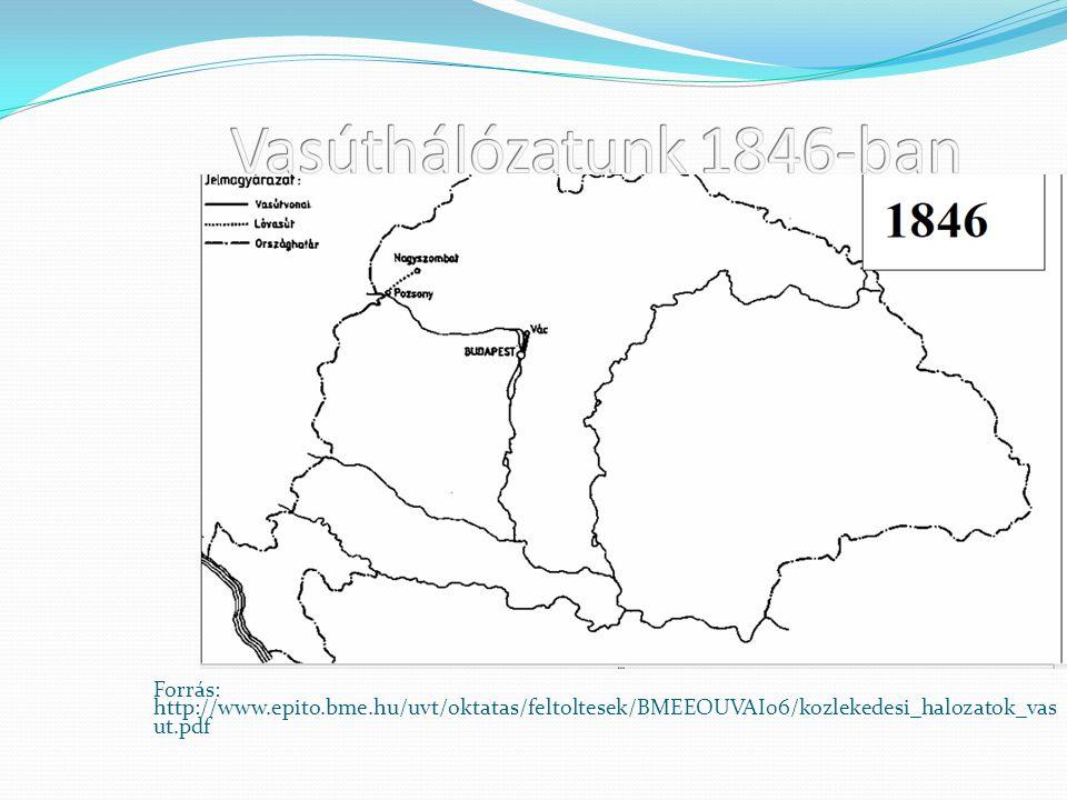 Forrás: http://www.epito.bme.hu/uvt/oktatas/feltoltesek/BMEEOUVAI06/kozlekedesi_halozatok_vas ut.pdf
