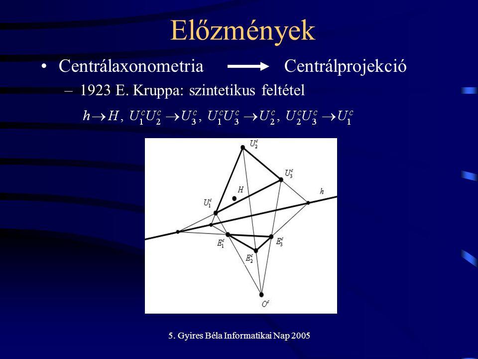 5. Gyires Béla Informatikai Nap 2005 Előzmények Centrálaxonometria Centrálprojekció –1923 E.