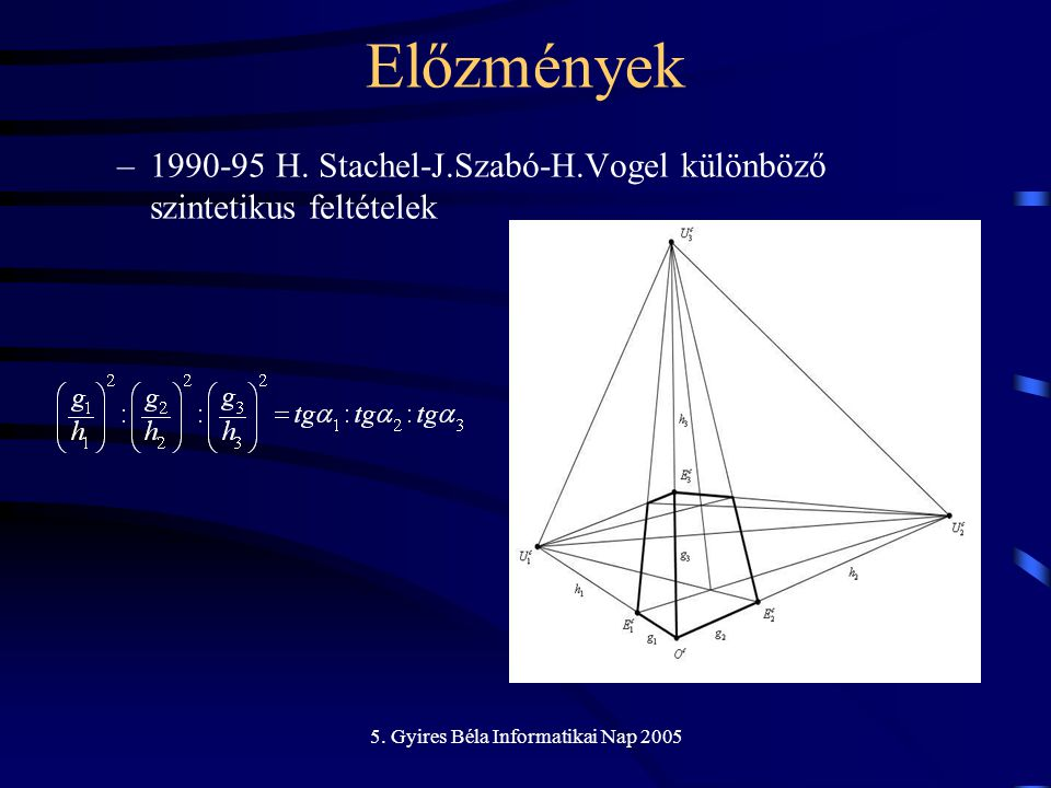 5. Gyires Béla Informatikai Nap 2005 -1995 Havlicek: Előzmények
