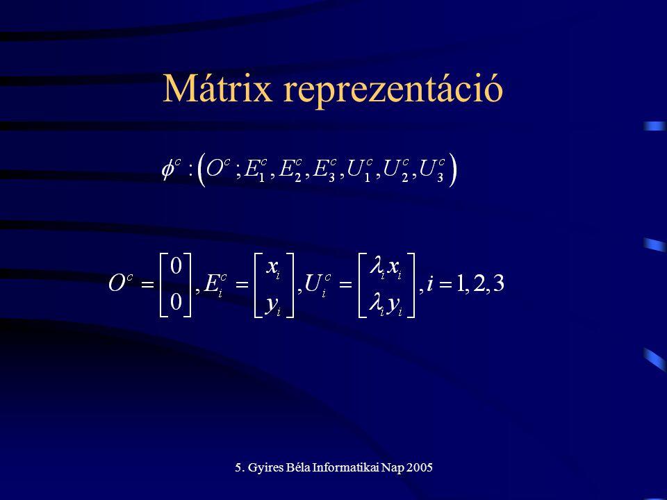 5. Gyires Béla Informatikai Nap 2005 Parametrizáció Program