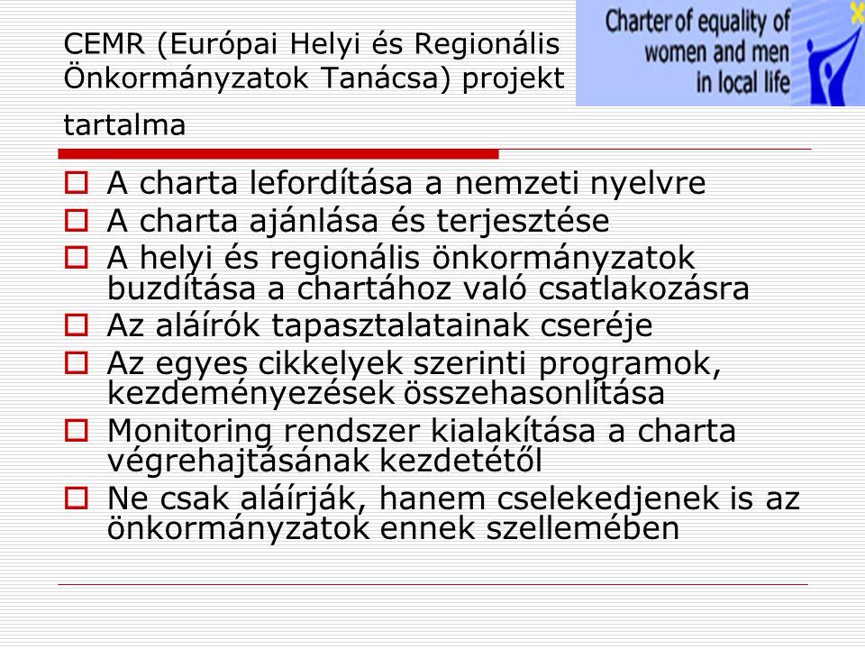 CEMR (Európai Helyi és Regionális Önkormányzatok Tanácsa) projekt tartalma  A charta lefordítása a nemzeti nyelvre  A charta ajánlása és terjesztése  A helyi és regionális önkormányzatok buzdítása a chartához való csatlakozásra  Az aláírók tapasztalatainak cseréje  Az egyes cikkelyek szerinti programok, kezdeményezések összehasonlítása  Monitoring rendszer kialakítása a charta végrehajtásának kezdetétől  Ne csak aláírják, hanem cselekedjenek is az önkormányzatok ennek szellemében