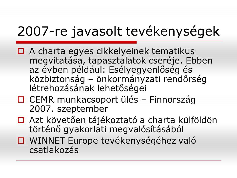 2007-re javasolt tevékenységek  A charta egyes cikkelyeinek tematikus megvitatása, tapasztalatok cseréje.