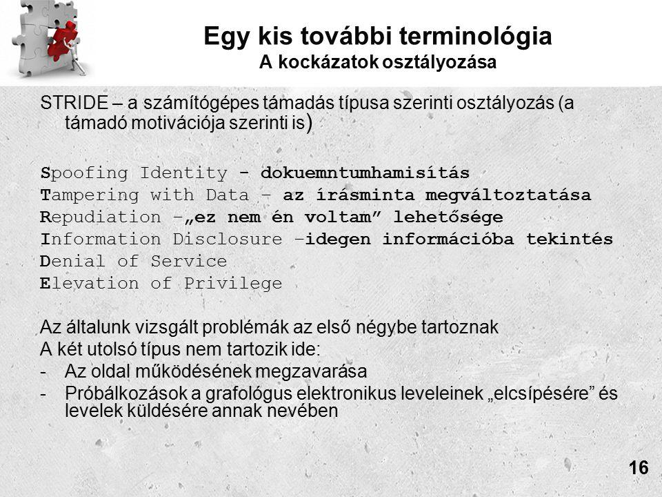 """STRIDE – a számítógépes támadás típusa szerinti osztályozás (a támadó motivációja szerinti is ) Spoofing Identity - dokuemntumhamisítás Tampering with Data – az írásminta megváltoztatása Repudiation –""""ez nem én voltam lehetősége Information Disclosure –idegen információba tekintés Denial of Service Elevation of Privilege Az általunk vizsgált problémák az első négybe tartoznak A két utolsó típus nem tartozik ide: -Az oldal működésének megzavarása -Próbálkozások a grafológus elektronikus leveleinek """"elcsípésére és levelek küldésére annak nevében Egy kis további terminológia A kockázatok osztályozása 16"""
