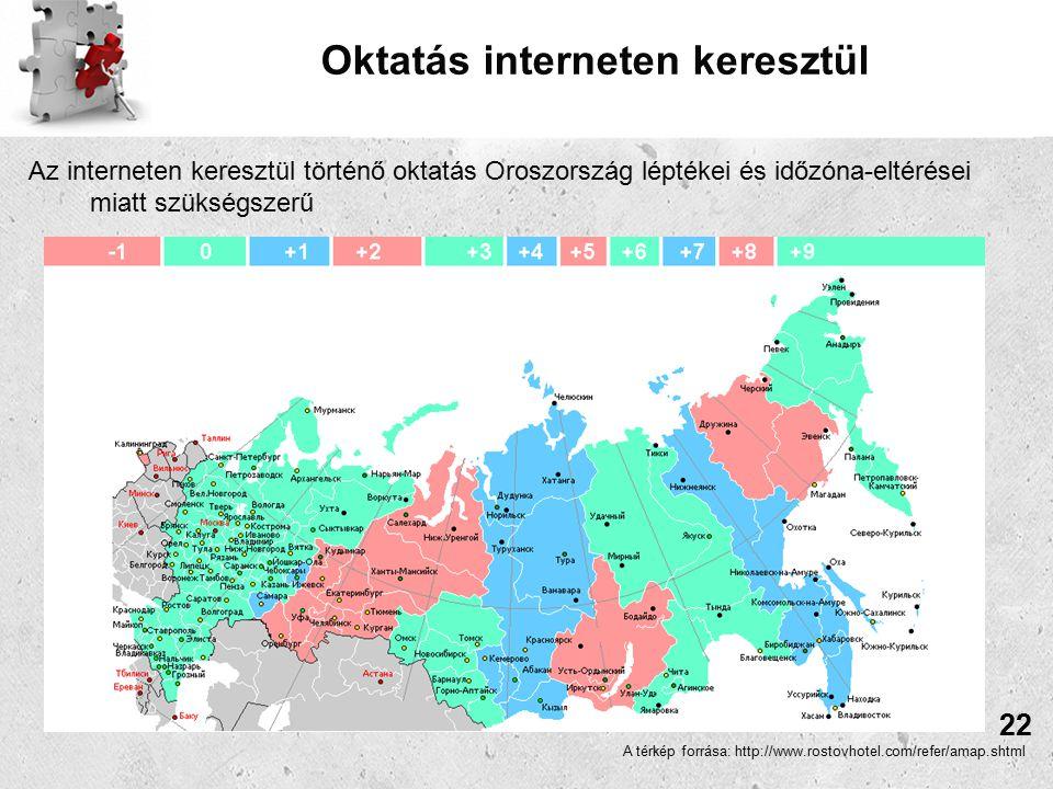 Oktatás interneten keresztül Az interneten keresztül történő oktatás Oroszország léptékei és időzóna-eltérései miatt szükségszerű A térkép forrása: http://www.rostovhotel.com/refer/amap.shtml 22