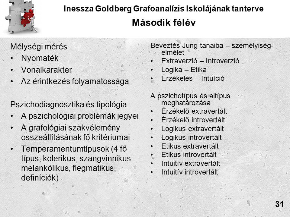 Inessza Goldberg Grafoanalízis Iskolájának tanterve Második félév Mélységi mérés Nyomaték Vonalkarakter Az érintkezés folyamatossága Pszichodiagnosztika és tipológia A pszichológiai problémák jegyei A grafológiai szakvélemény összeállításának fő kritériumai Temperamentumtípusok (4 fő típus, kolerikus, szangvinnikus melankólikus, flegmatikus, definíciók) Beveztés Jung tanaiba – személyiség- elmélet Extraverzió – Introverzió Logika – Etika Érzékelés – Intuíció A pszichotípus és altípus meghatározása Érzékelő extravertált Érzékelő introvertált Logikus extravertált Logikus introvertált Etikus extravertált Etikus introvertált Intuitív extravertált Intuitív introvertált 31
