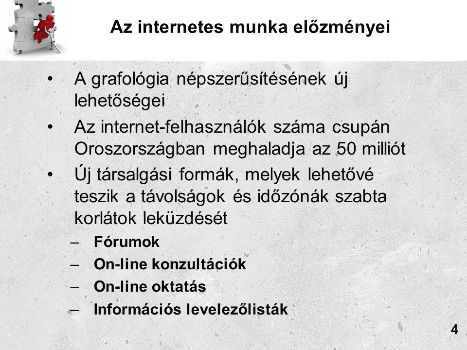 Az internetes oktatás hátrányai 25