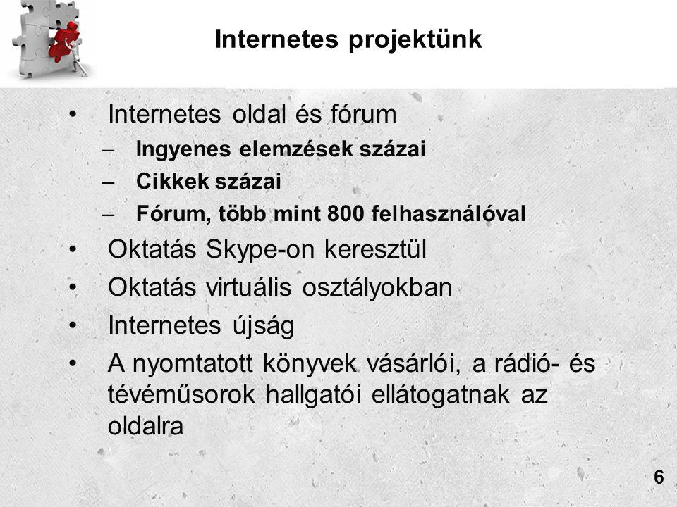 A Grafologia.co.il oldal internetes projektjének statisztikája Интернет сайт и форум HitsCountry 10807730.90%Russian Federation 6476418.52%US Commercial 4568913.06%Unidentified 202975.80%Israel 77132.21%Ukraine 26310.75%Germany 11830.34%Belarus 9770.28%Latvia 4990.14%Moldova 3590.10%Sweden 2850.08%Lithuania 2060.06%USSR (former) 1690.05%United Kingdom 1600.05%Uzbekistan 1560.04%Norway 1430.04%Saudi Arabia 1390.04%Hungary 1250.04%Armenia 930.03%Czech Republic 720.02%Kyrgyzstan 710.02%Georgia 7